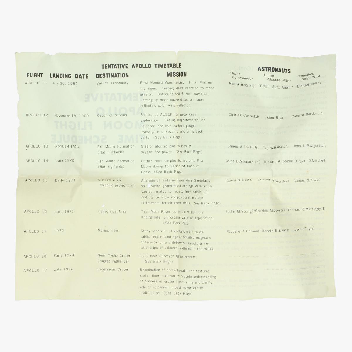 Afbeeldingen van Apollo Tentative moon flight time schedule 1974